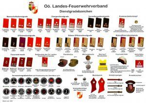 feuerwehr-dienstgradabzeichen